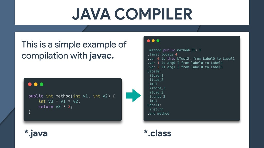 JAVA COMPILER This is a simple example of compi...
