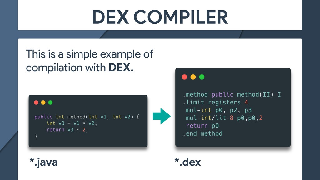 DEX COMPILER This is a simple example of compil...