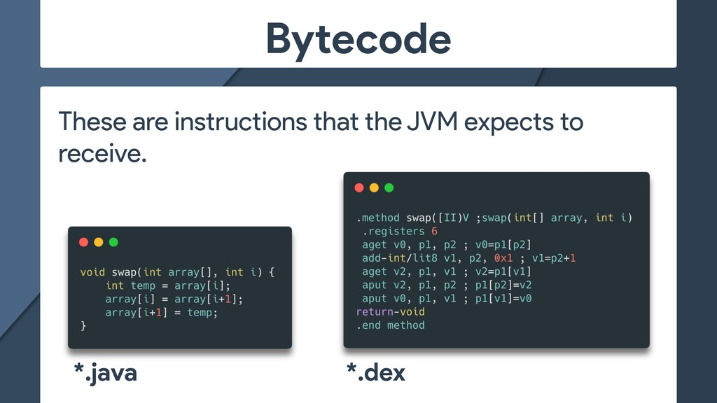 Bytecode These are instructions that the JVM ex...