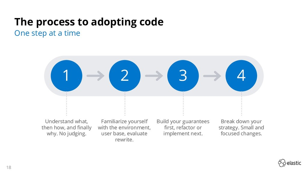 18 The process to adopting code One step at a t...