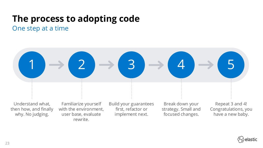 23 The process to adopting code One step at a t...