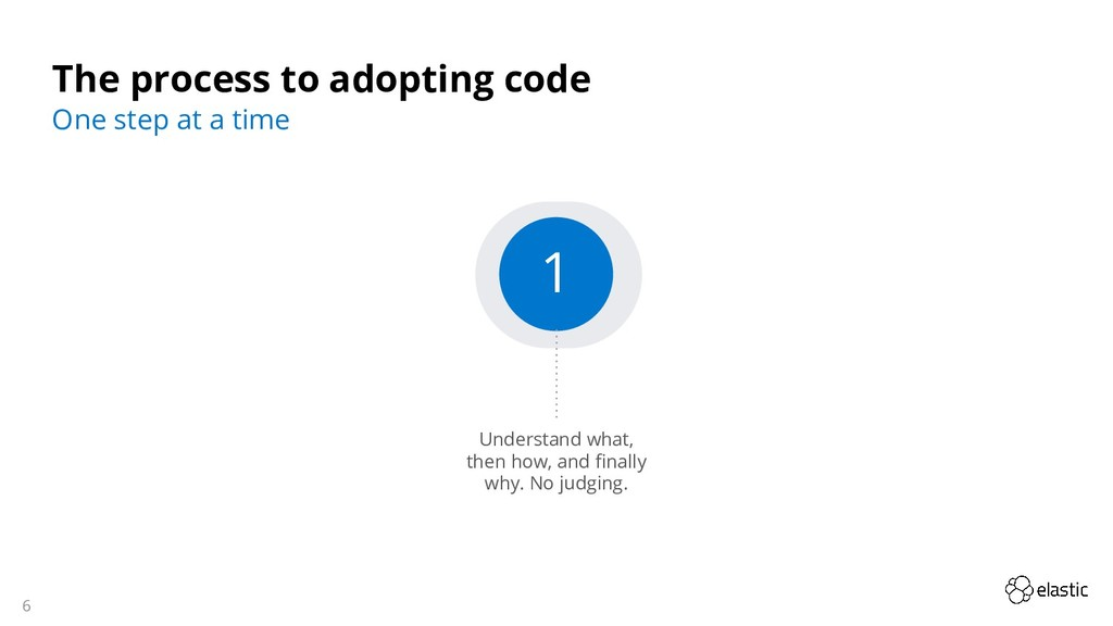 6 The process to adopting code One step at a ti...