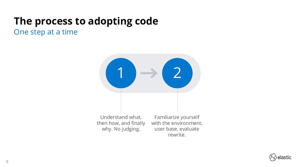 9 The process to adopting code One step at a ti...