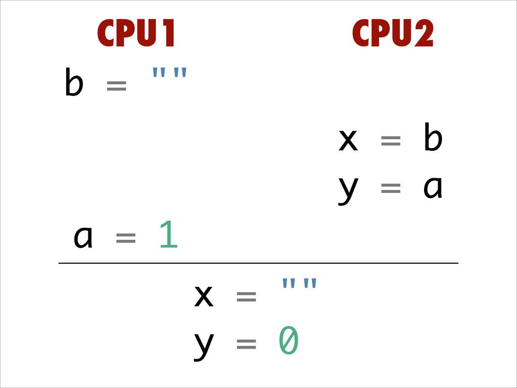 "a = 1 x = b y = a CPU1 CPU2 x = """" y = 0 b = """""