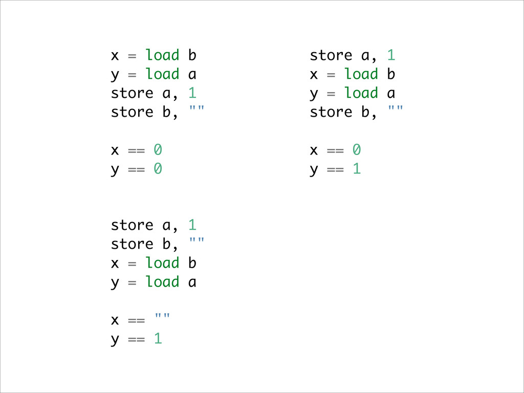 "store a, 1 store b, """" x = load b y = load a ! ..."