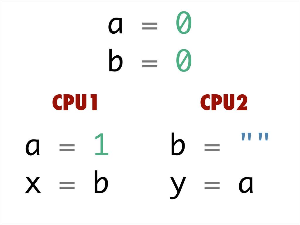 """a = 1 x = b b = """""""" y = a CPU1 CPU2 a = 0 b = 0"""