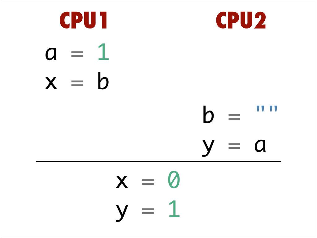 "a = 1 x = b CPU1 CPU2 x = 0 y = 1 b = """" y = a"