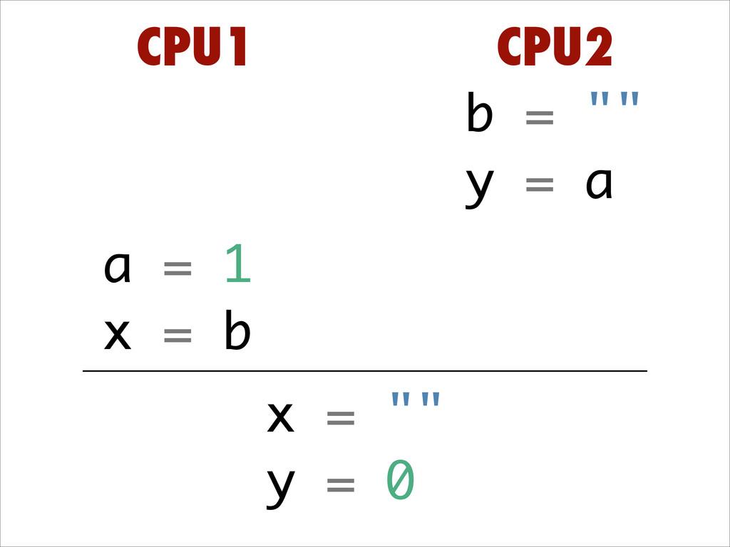 "a = 1 x = b CPU1 CPU2 x = """" y = 0 b = """" y = a"