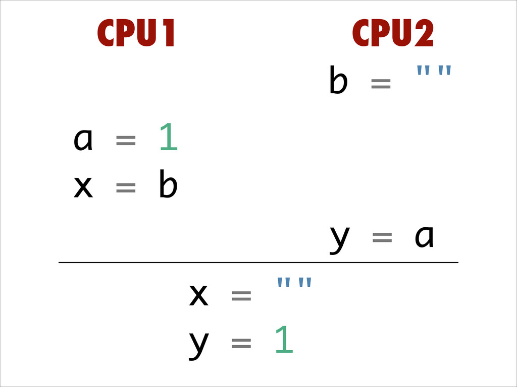 "a = 1 x = b b = """" CPU1 CPU2 x = """" y = 1 y = a"