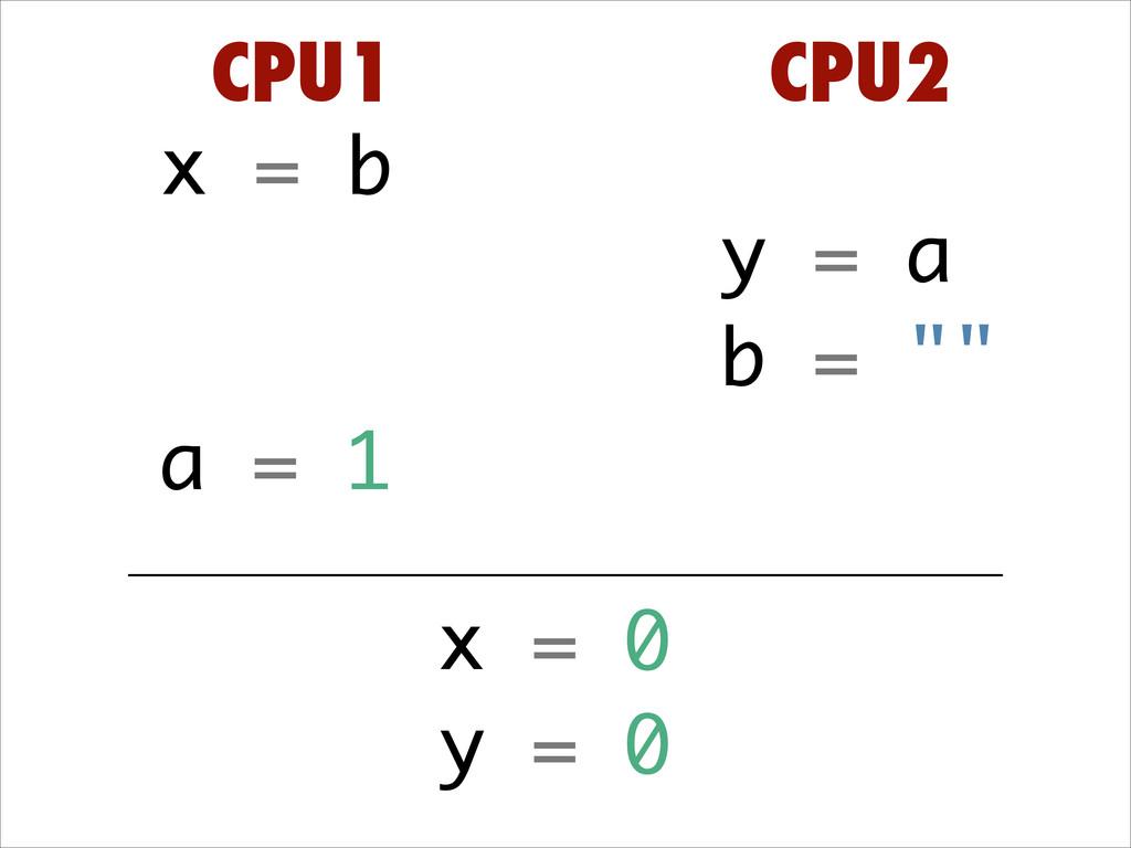 "a = 1 CPU1 CPU2 x = 0 y = 0 y = a b = """" x = b"