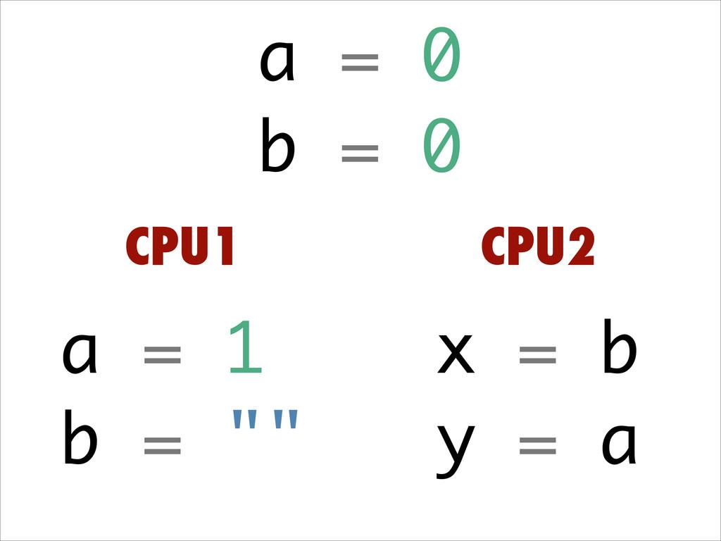 """a = 1 b = """""""" x = b y = a CPU1 CPU2 a = 0 b = 0"""