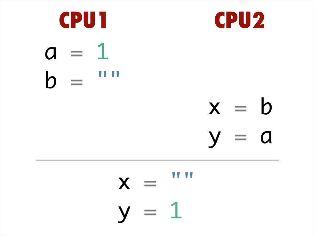 "a = 1 b = """" x = b y = a CPU1 CPU2 x = """" y = 1"