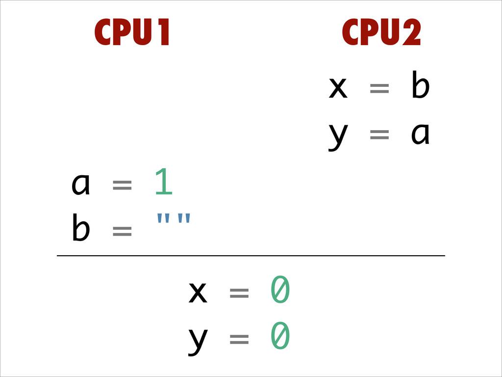 "a = 1 b = """" x = b y = a CPU1 CPU2 x = 0 y = 0"