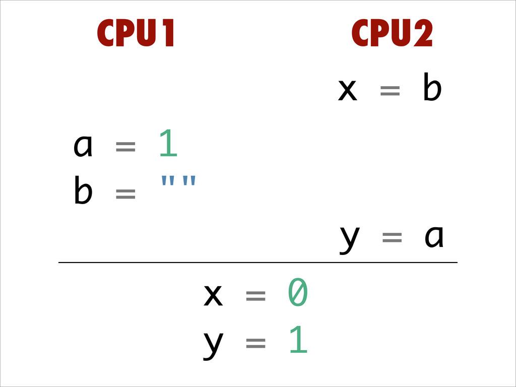"a = 1 b = """" x = b CPU1 CPU2 x = 0 y = 1 y = a"