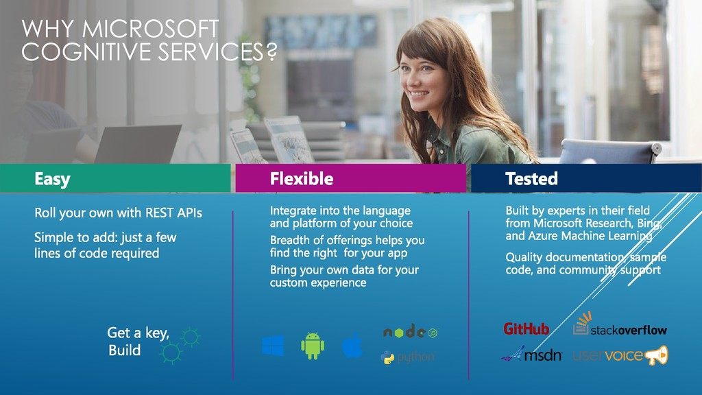 WHY MICROSOFT COGNITIVE SERVICES?