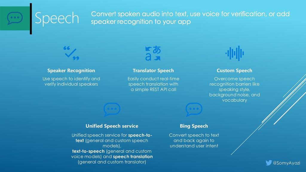 Speech Speaker Recognition Use speech to identi...