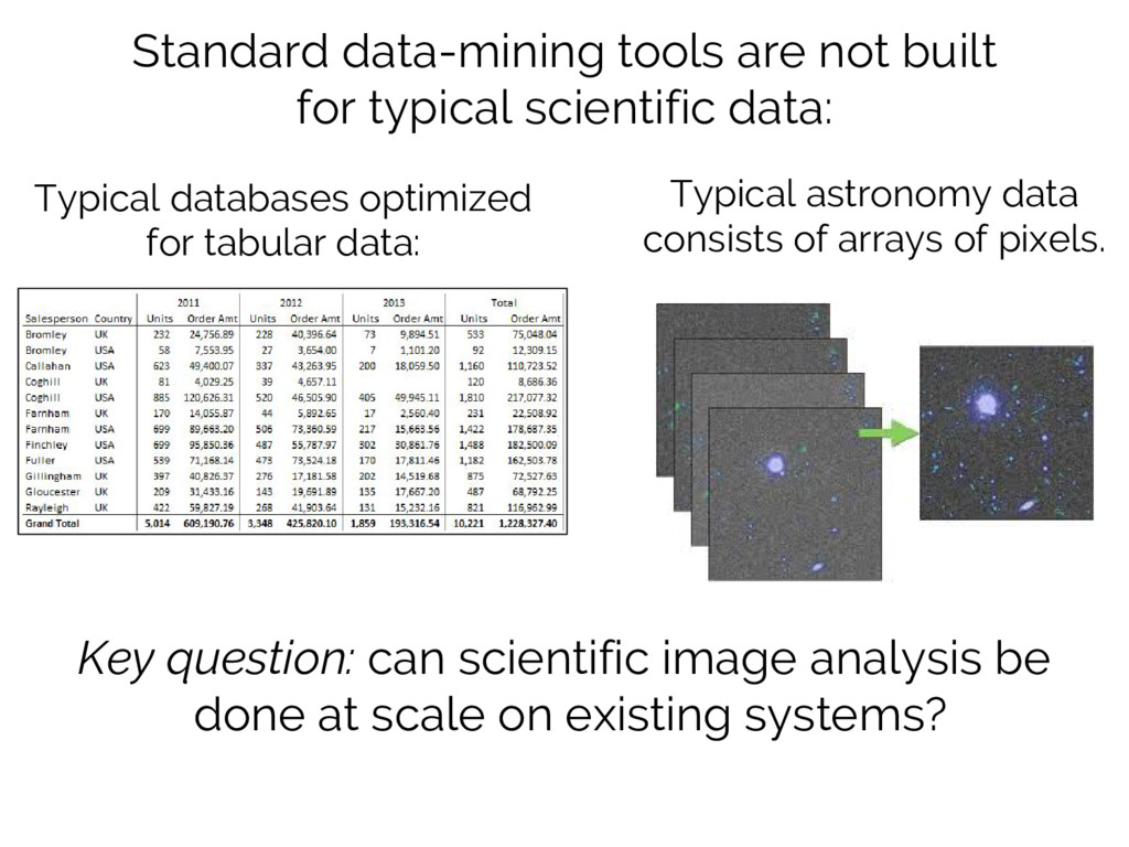 Key question: can scientific image analysis be ...