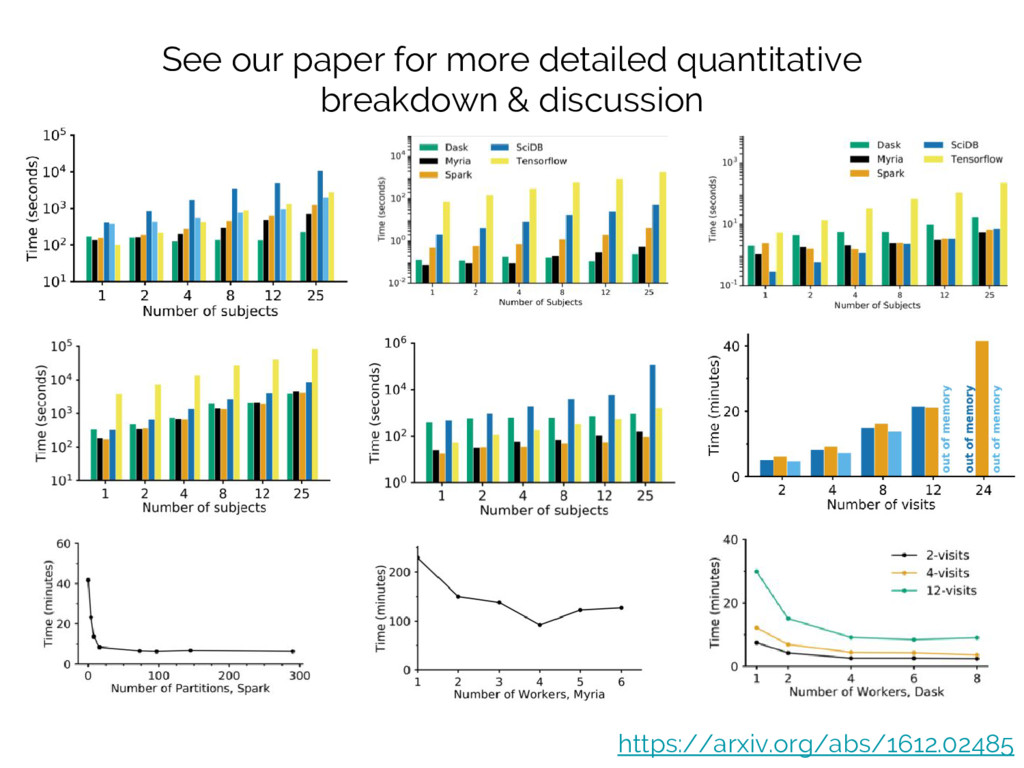 See our paper for more detailed quantitative br...