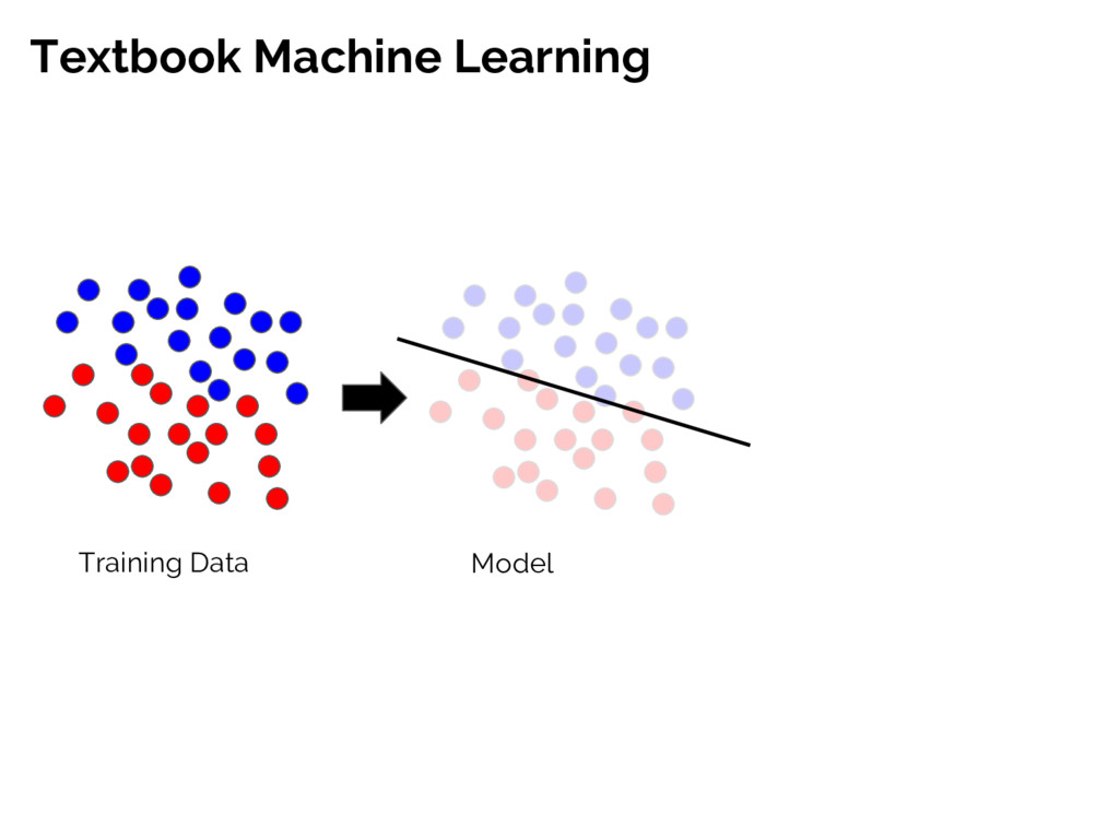 Textbook Machine Learning Training Data Model