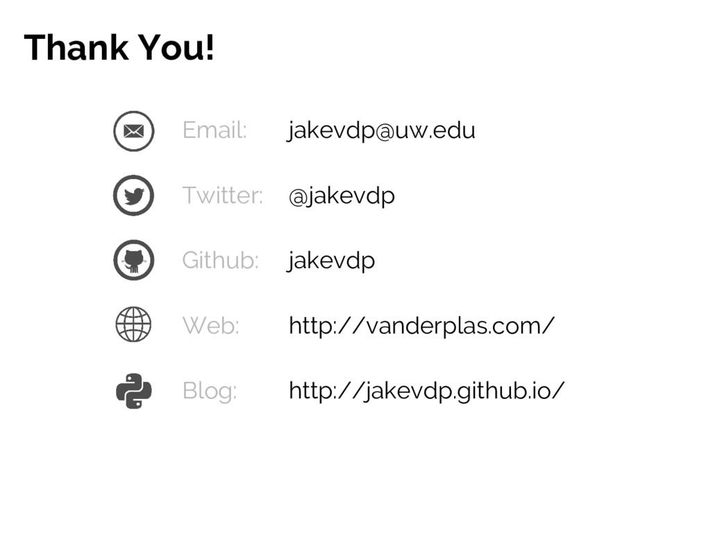 Email: jakevdp@uw.edu Twitter: @jakevdp Github:...
