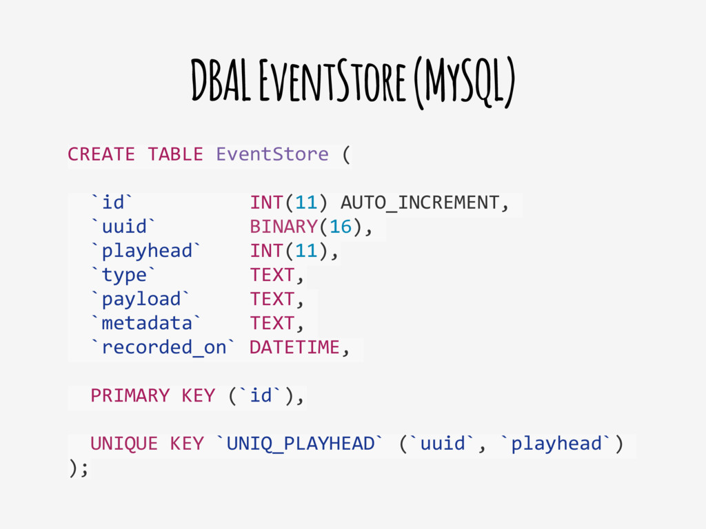 DBAL EventStore (MySQL) CREATE	