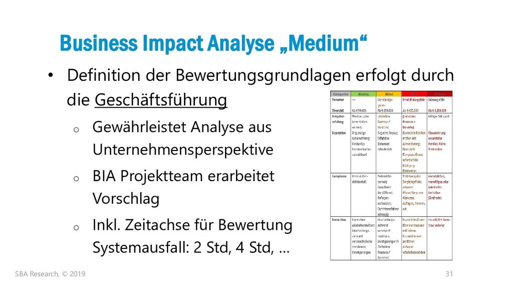 "31 Business Impact Analyse ""Medium"" • Definitio..."