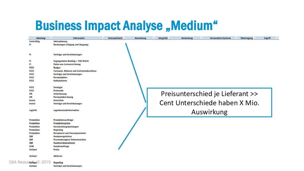 "34 Business Impact Analyse ""Medium"" SBA Researc..."