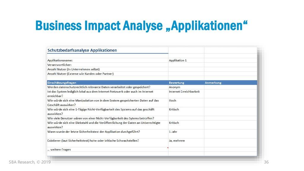 """36 Business Impact Analyse """"Applikationen"""" SBA ..."""
