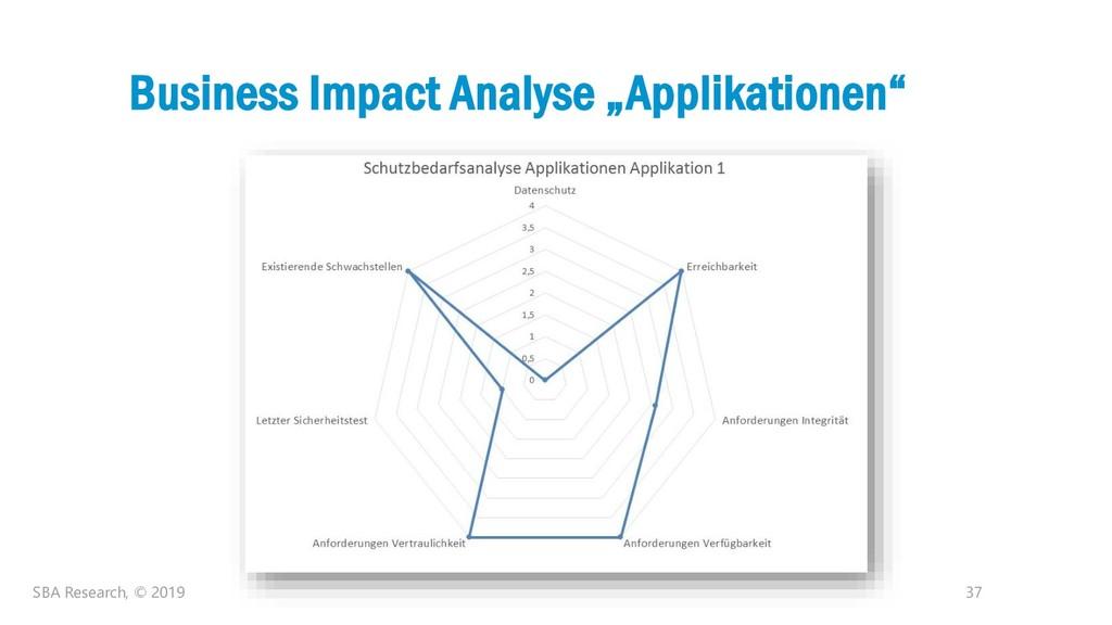 """37 Business Impact Analyse """"Applikationen"""" SBA ..."""