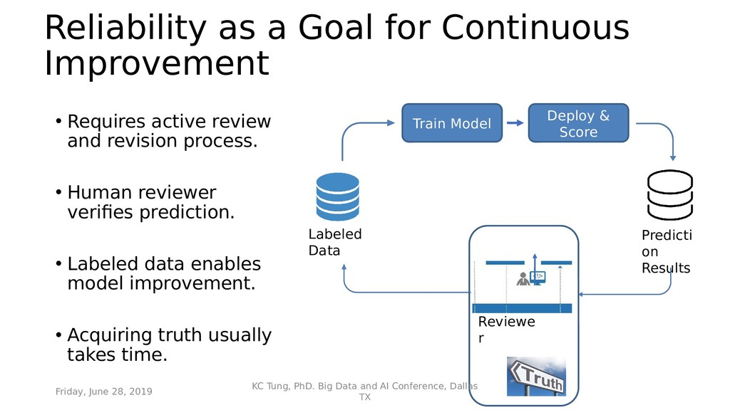 Reliability as a Goal for Continuous Improvemen...