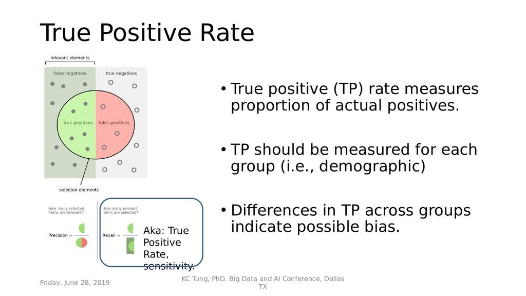 True Positive Rate • True positive (TP) rate me...