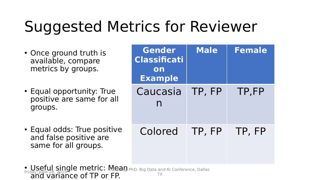 Suggested Metrics for Reviewer • Once ground tr...