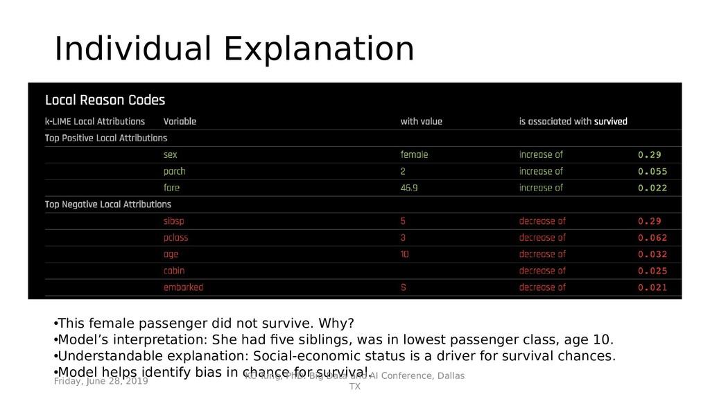 Individual Explanation •This female passenger d...