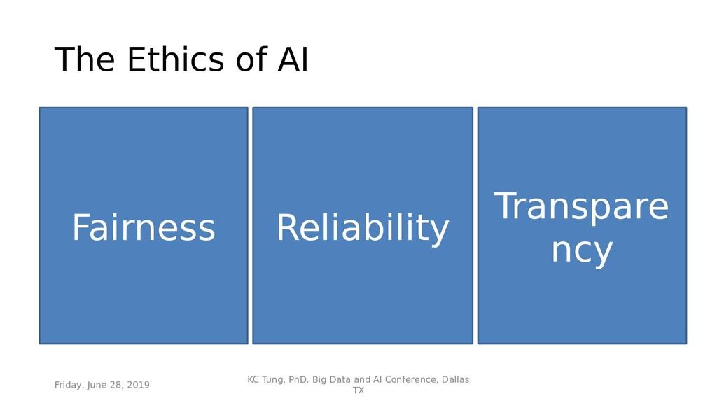 The Ethics of AI Fairness Reliability Transpare...