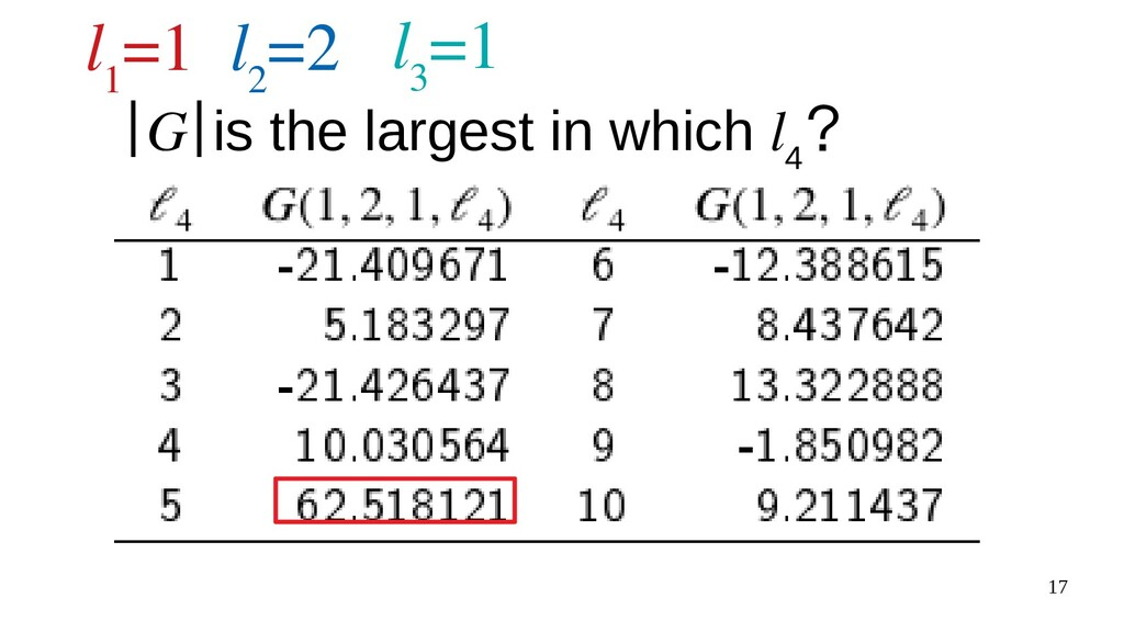 17 l 1 =1 l 2 =2 l 3 =1 |G|is the largest in wh...