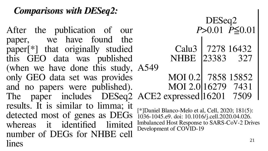21 Comparisons with DESeq2: Comparisons with DE...