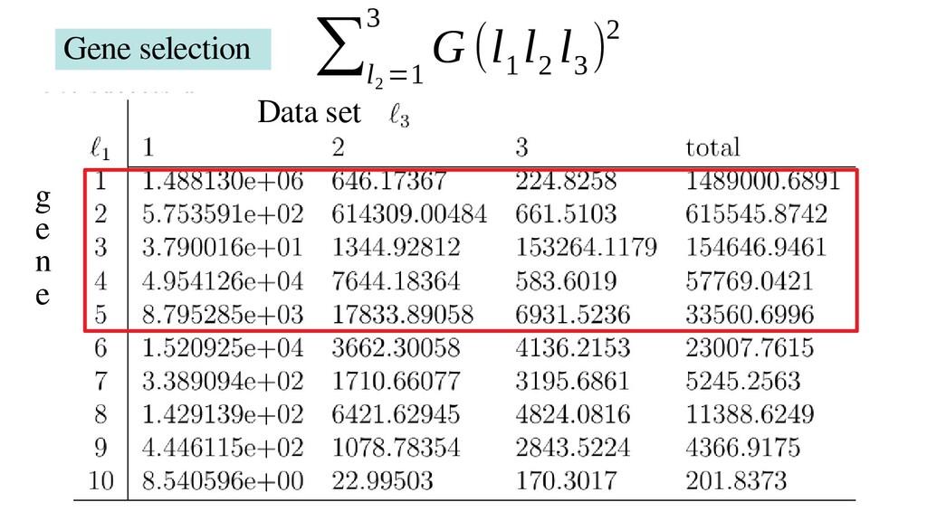 g e n e Data set ∑ l 2 =1 3 G (l 1 l 2 l 3 )2 G...