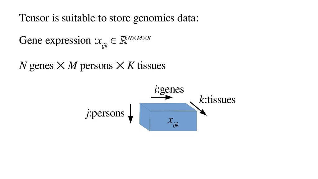 Tensor is suitable to store genomics data: Gene...