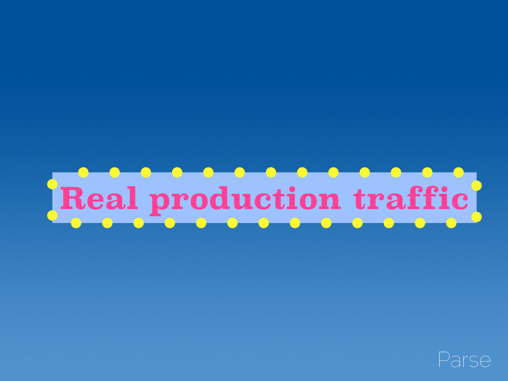 Real production traffic