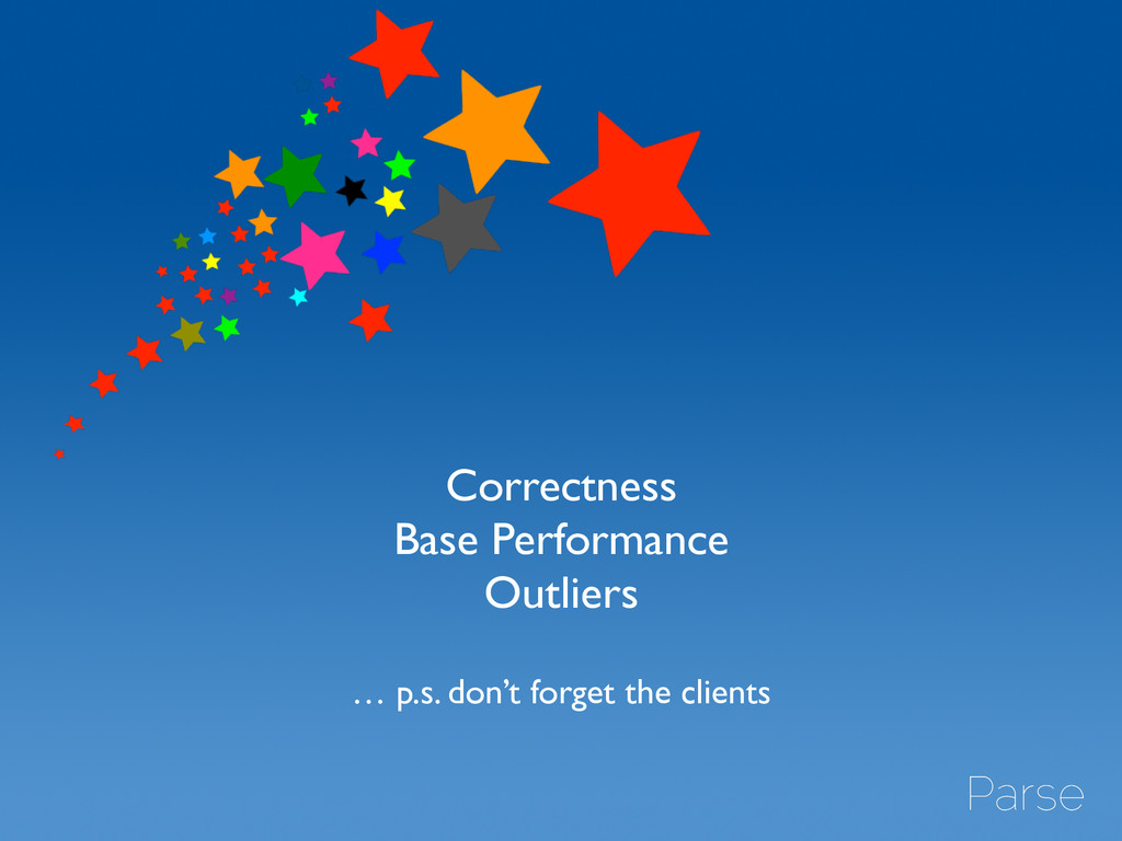 Correctness	 