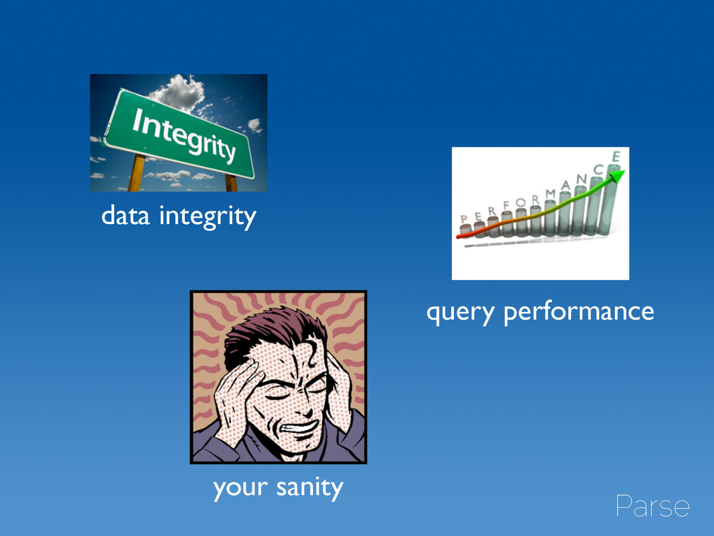 data integrity query performance your sanity