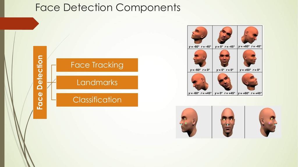 Face Detection Face Tracking Landmarks Classifi...