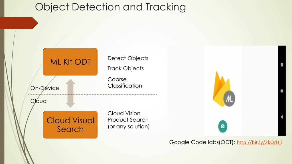 Object Detection and Tracking ML Kit ODT Cloud ...