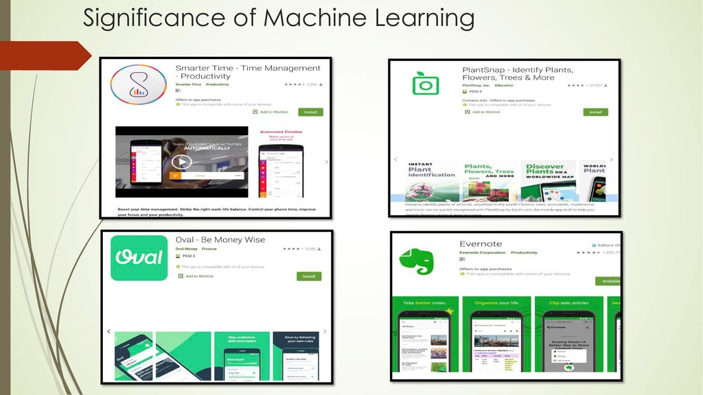 Significance of Machine Learning