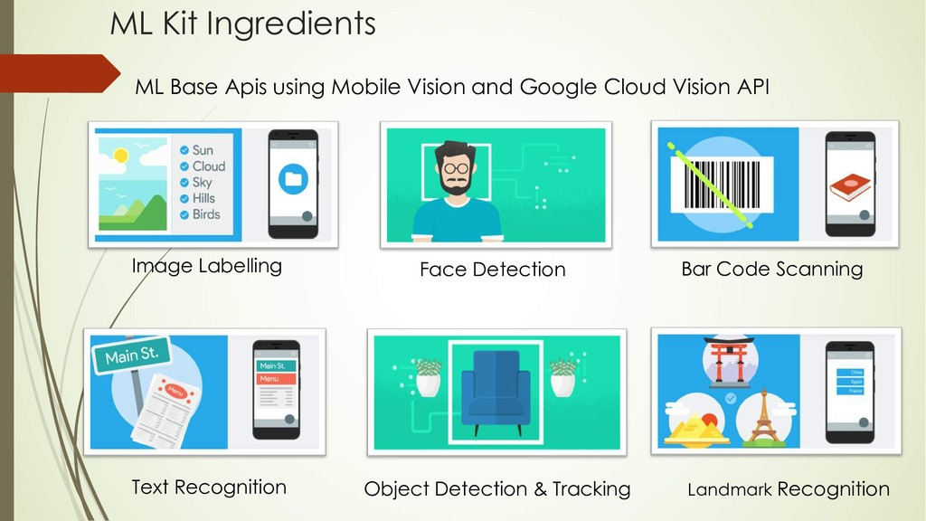 ML Base Apis using Mobile Vision and Google Clo...