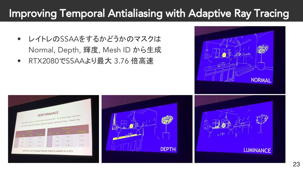 Improving Temporal Antialiasing with Adaptive R...