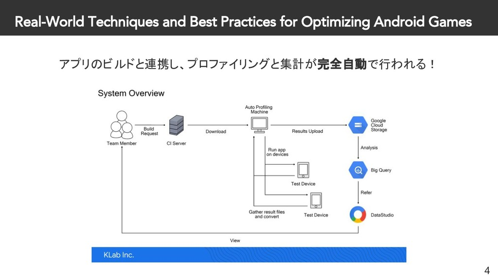 Real-World Techniques and Best Practices for Op...
