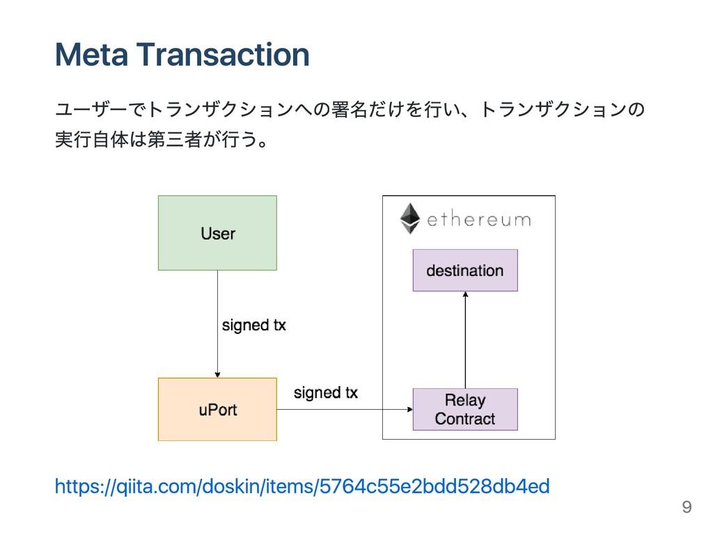 Meta Transaction ユーザーでトランザクションへの署名だけを行い、トランザクショ...