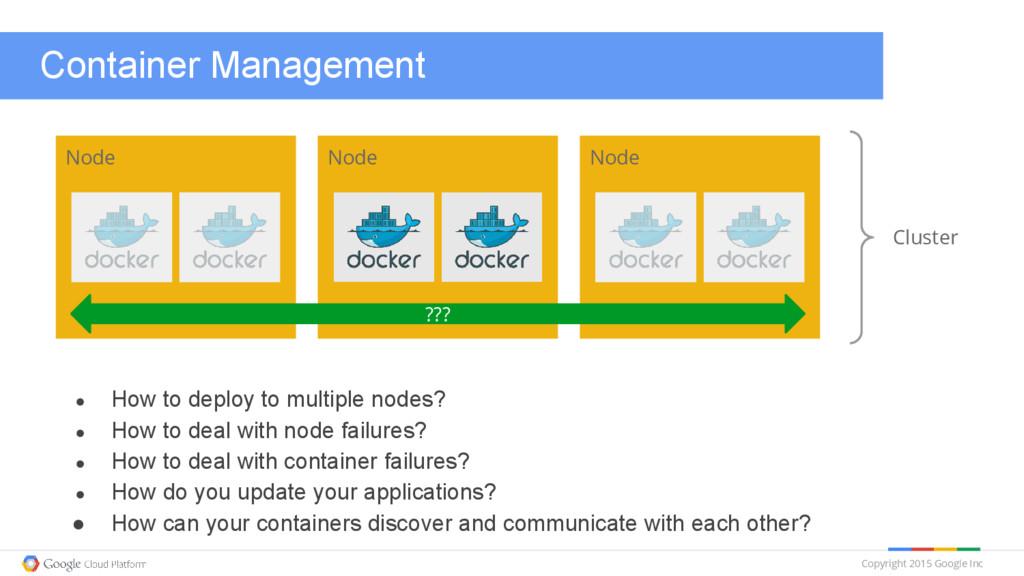 Copyright 2015 Google Inc Container Management ...