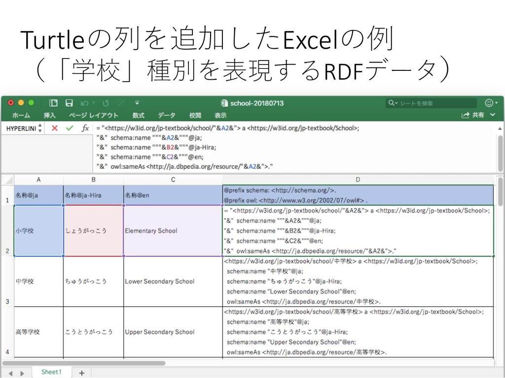 Turtle Excel   RDF